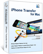 iPhone Transfer for Mac Box